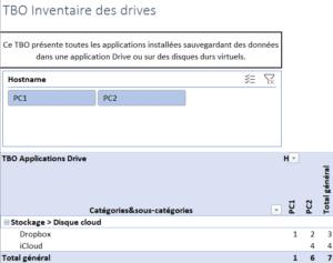 Inventaire des drives
